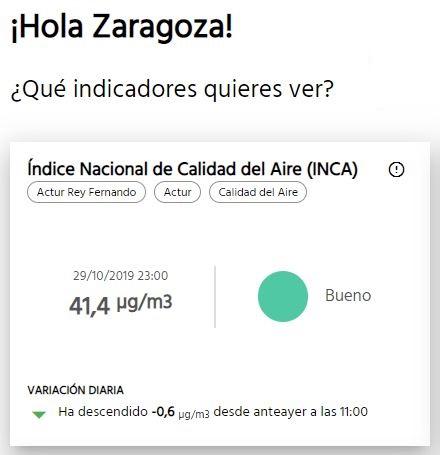 INCA de un barrio de la ciudad de Zaragoza en el visor de Green Urban Data