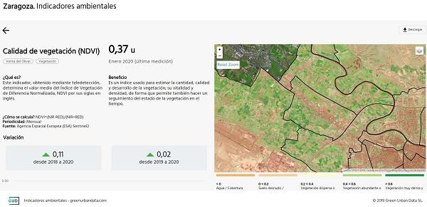 Infraestructura verde municipal: calidad de vegetación